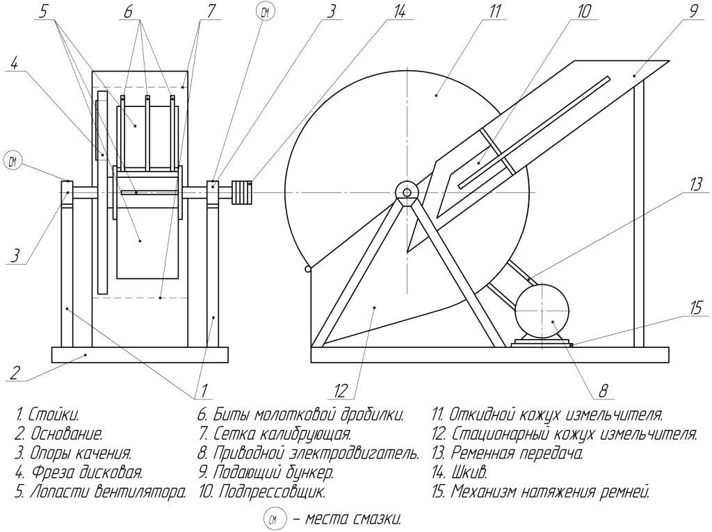 Схема дробилки горбыля