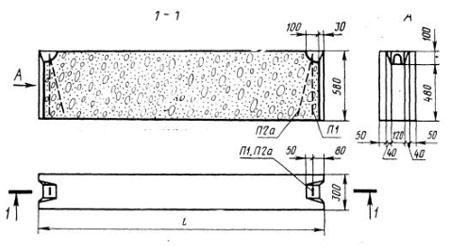 Размеры производимых блоков - «ТехТрон»