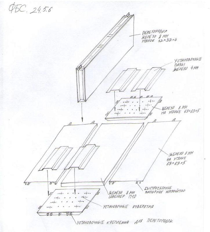 Как сделать форму для фундаментных блоков